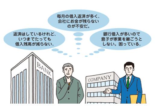 経営改善 社長と銀行マン class=