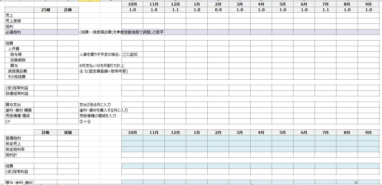 単年度経営計画
