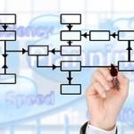 成果が出る営業プロセスのフロー・マネジメント方法